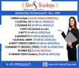 Daily Profit | Stock Markets Live Tips | Indian Stock Market