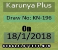 Lottery Result of Kerala Lottery Today-Karunya Plus KN-196 D