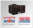 Aisle Containment Solutions, Mini Data Center, OIB Racks
