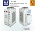 S&A dual temperature and dual control chiller for co2 slab
