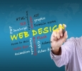 Leading Website development and Digital Marketing Agency in