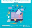 Marketing strategies and tactics for pharmaceutical company