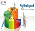 Best PHP Application Development Company | PHP Application