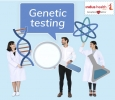 Genetic Test | DNA Test Package