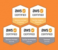 AWS solution architect training in chennai|aws training in c