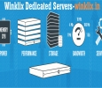 Fully managed dedicated server hosting