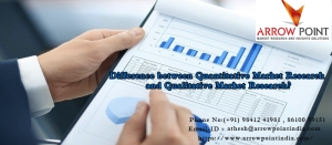Market Research Companies in India | Market Research Compani