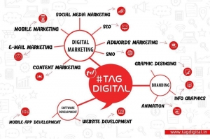 Digital Marketing, SEO, SMM, Company in Hyderabad – Tagdigit