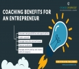 Entrepreneur coach and business coach india