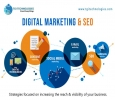 TGI Technologies is the best Digital Marketing Company in Kochi