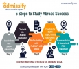 Study Abroad in 5 Easy Steps