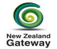 Insitute in New Zealand | List of University in New Zealand