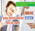 Doctor for Immunity enhancement treatment in Bawana